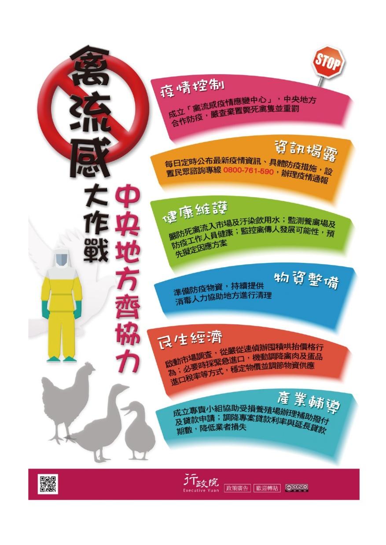防範禽流感 大家一起來