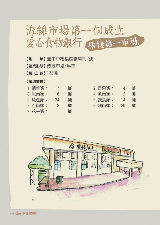 臺中市場食貨誌(B)(下載PDF電子檔), 另開新視窗.
